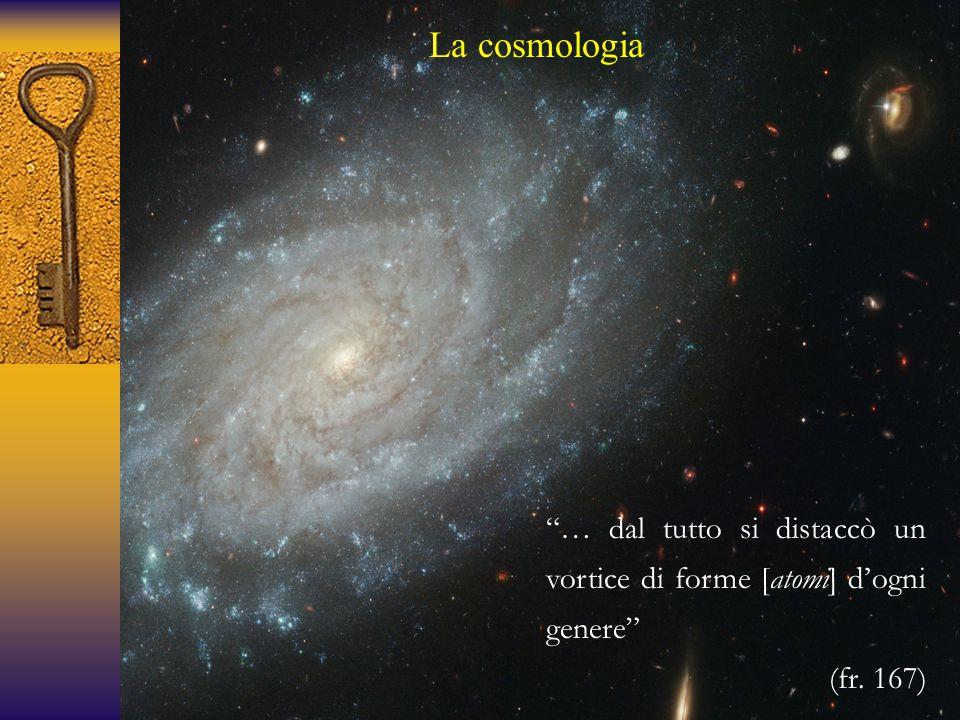 La cosmologia … dal tutto si distaccò un vortice di forme [atomi] d'ogni genere (fr. 167)